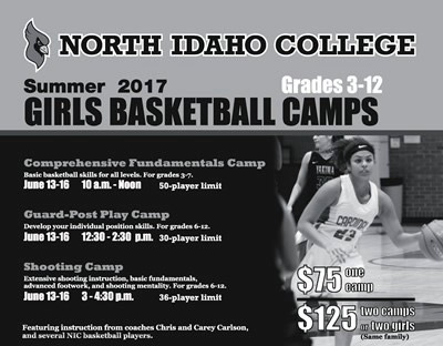 Woman's Basketball Camp
